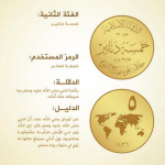 Iraq Wants a Gold Backed Dinar Again – Can it Happen?